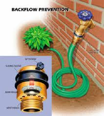 Back Flow Devices